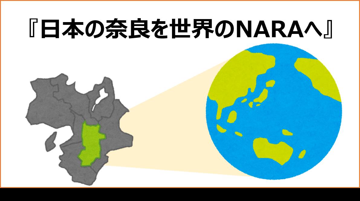 プロフィール_日本の奈良を世界のNARAへ